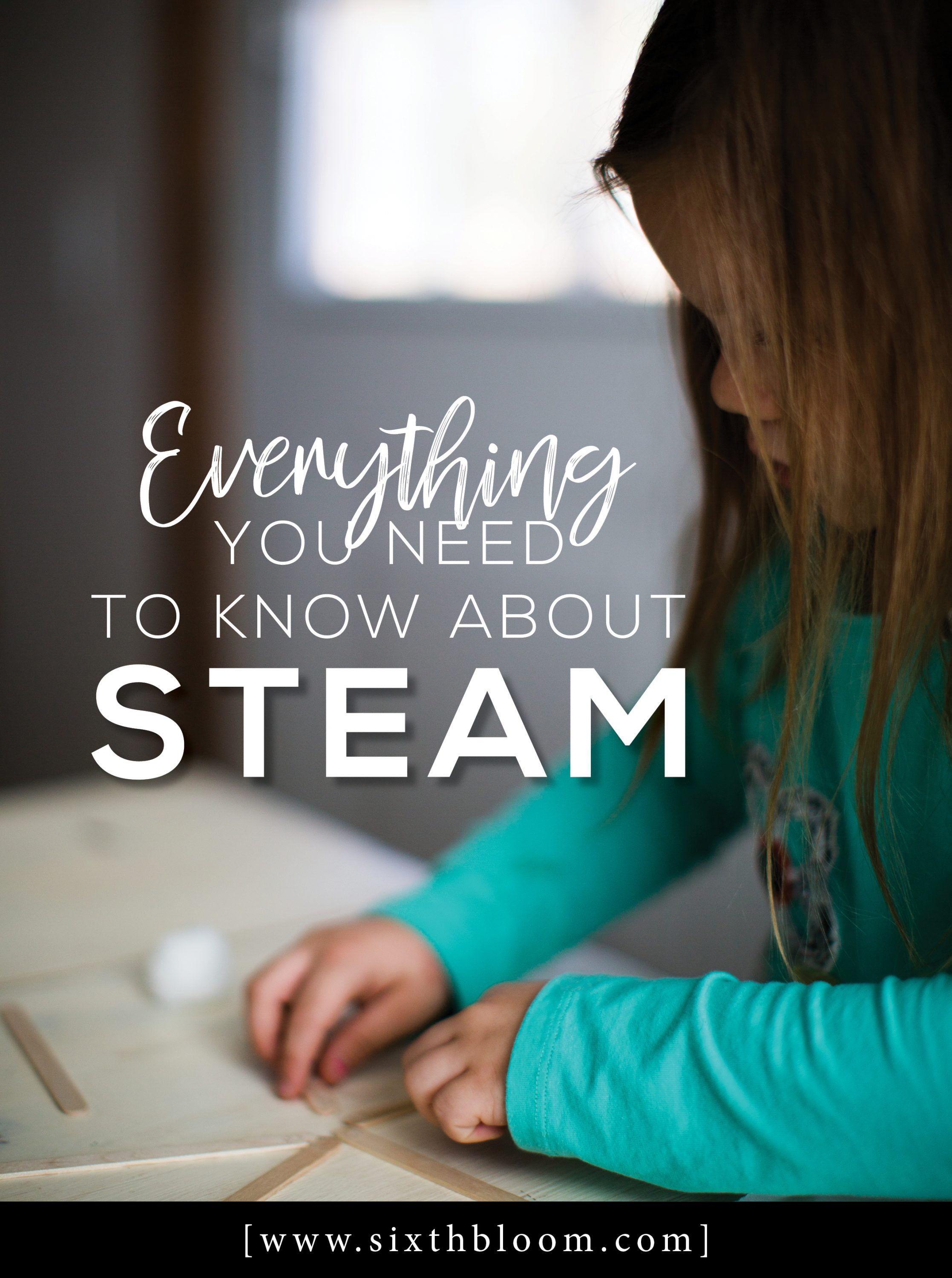 Steam Activities
